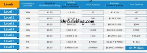 earning_chart