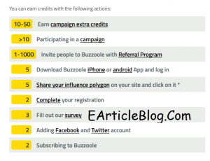 Earticleblog-Buzzoole-Ways-Earn-Points