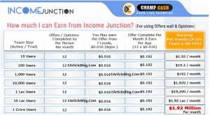 earn-unlimited-money-champcash-trick-earticleblog-free-recharge