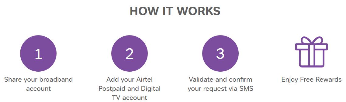 Airtel Free Broadband trick