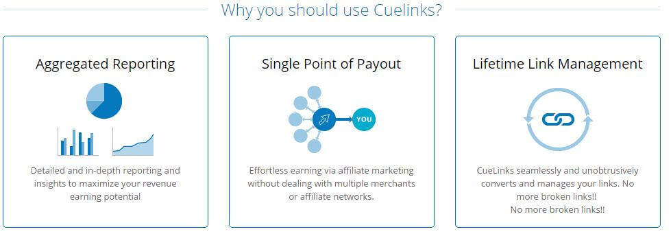 Why you should use Cuelinks?
