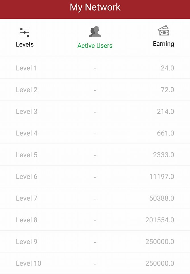 OneAD Earning level