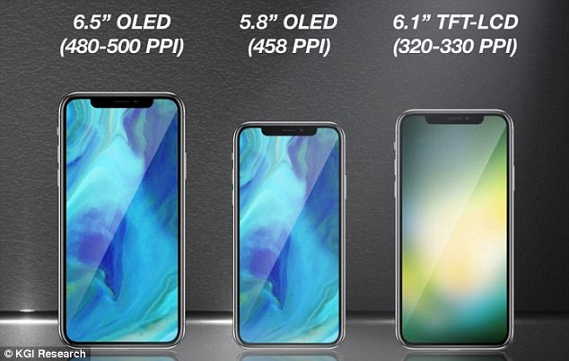 Apple could launch a 6.5-inch iPhone XI S Plus in 2020, analyst says
