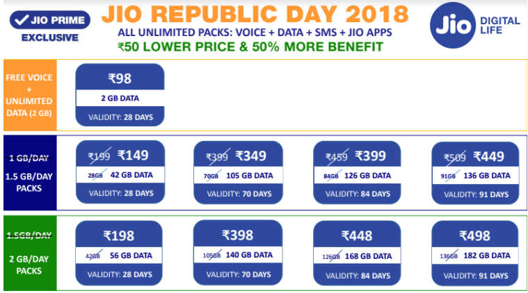 Republic Day Plans