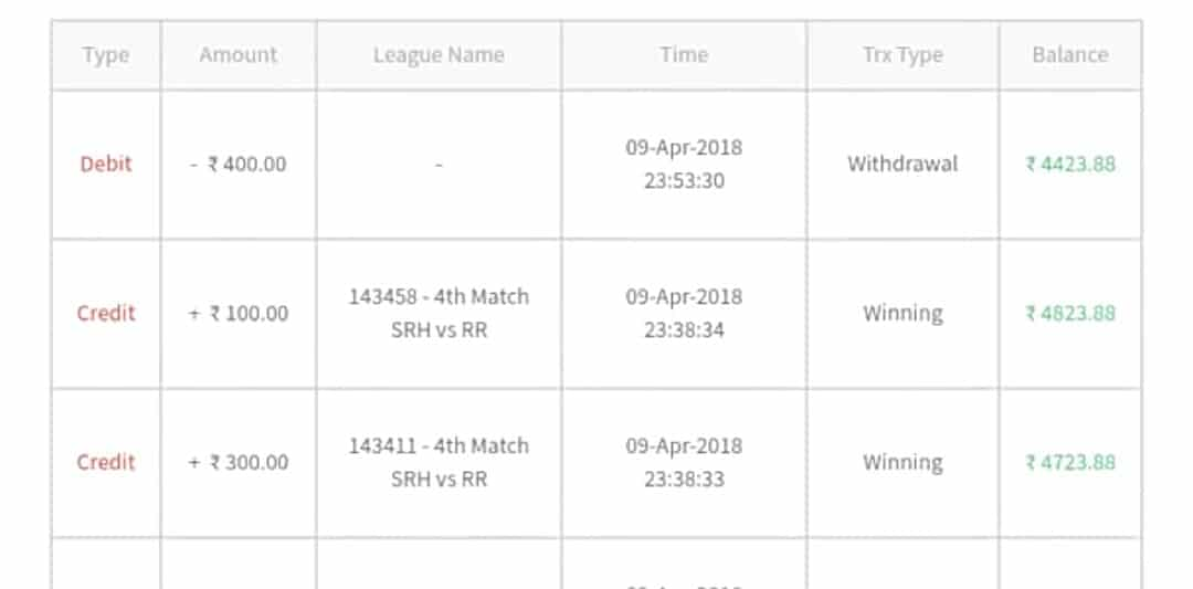 Indus Games Withdrawal Proof