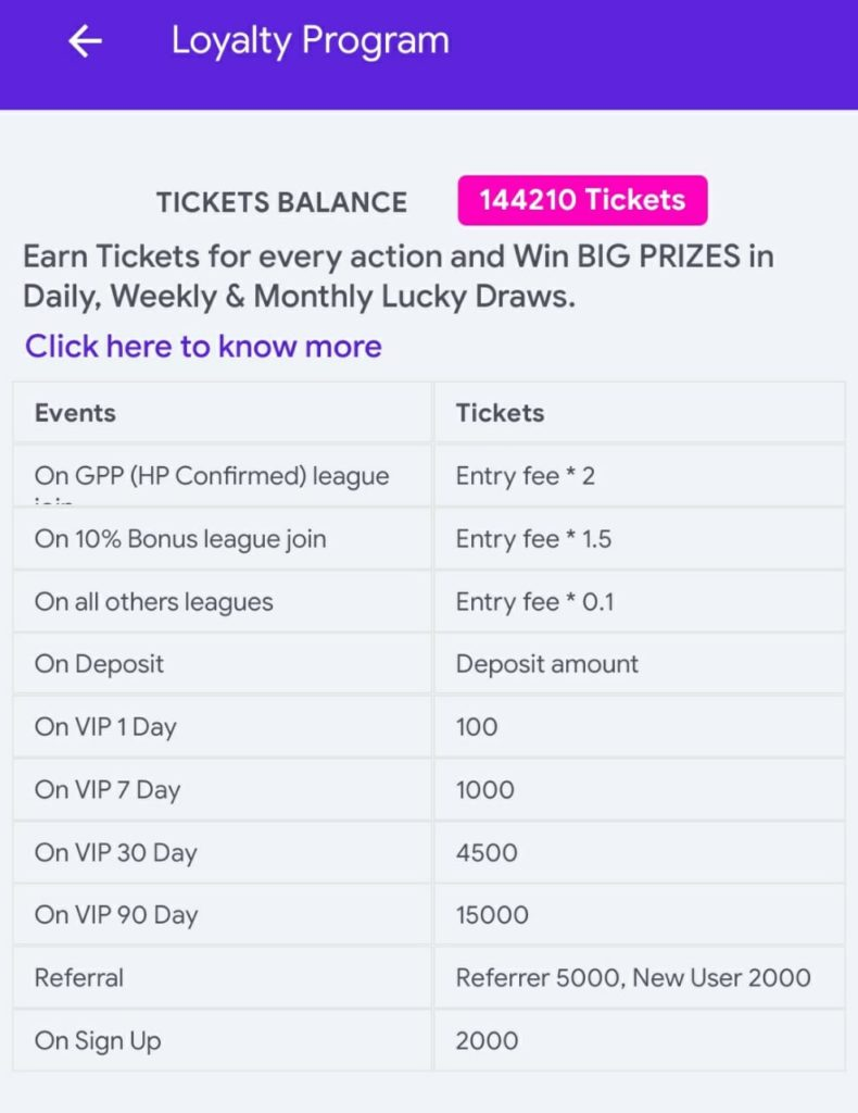 Haplaplay Tickets earning table
