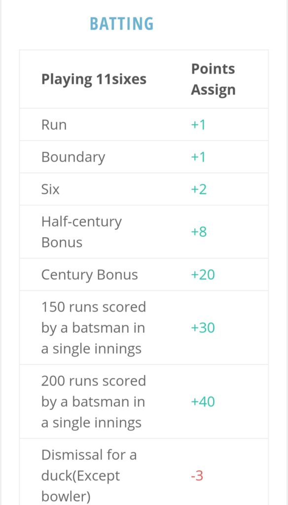 11sixes point system