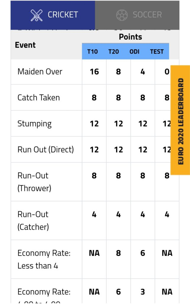 Bowling Point System